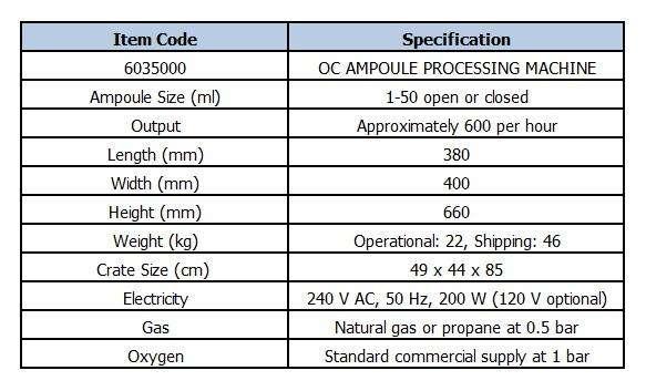OC Ampoule Machine
