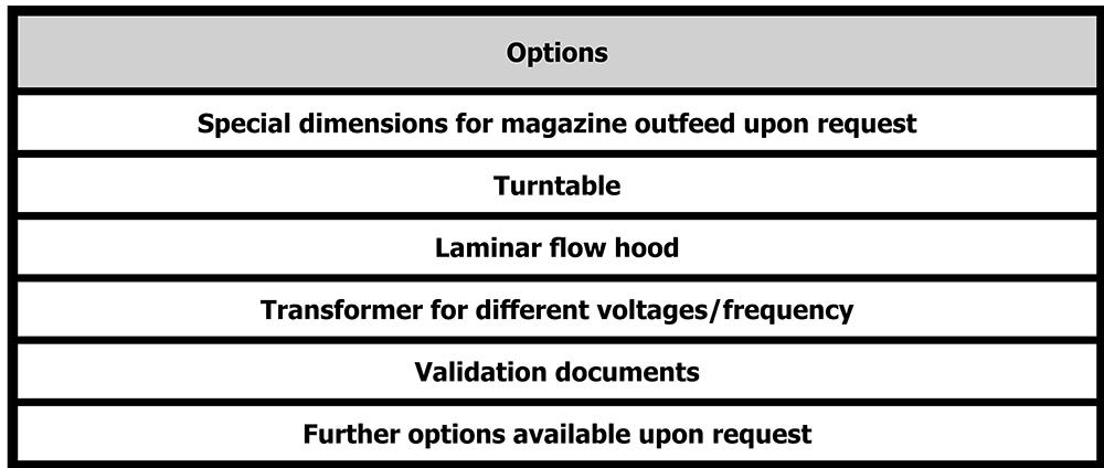 ROTA FLR25B product table