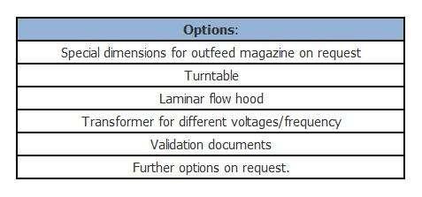 Rota FLR25B Options
