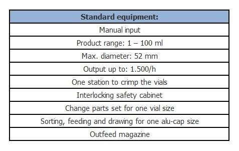 Rota FLR25B Standard equipment