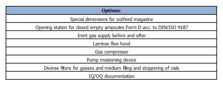 Rota R915 Options