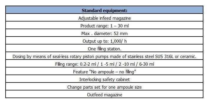 Rota R915 Standard Equipment