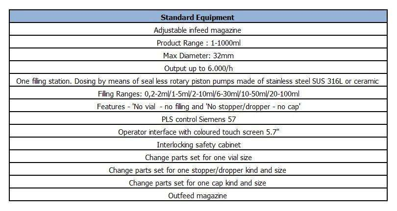 ROTA FLR100 Standard Equipment