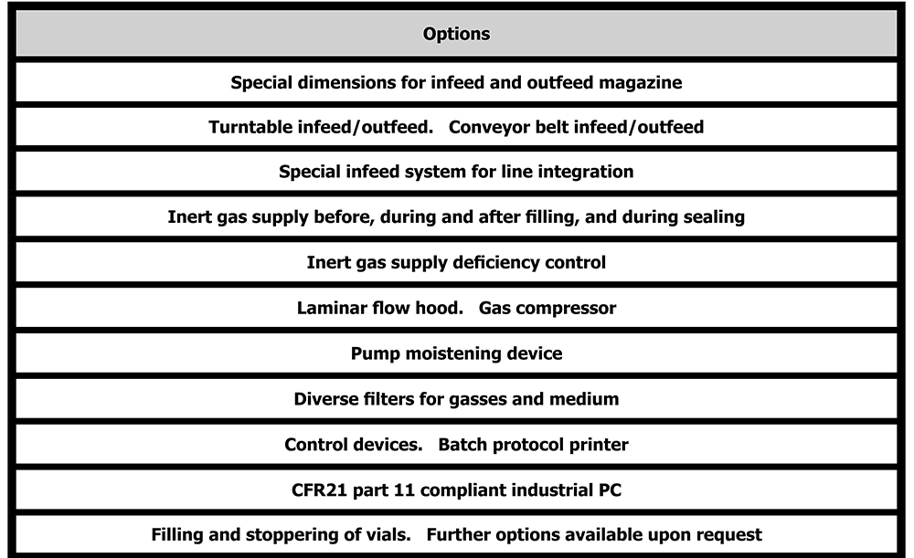 ROTA FLR150 product specification table