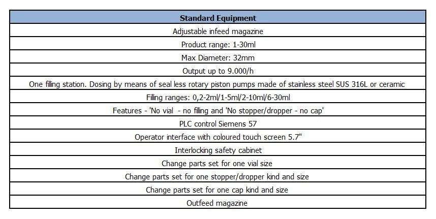 ROTA FLR150 Standard Equipment