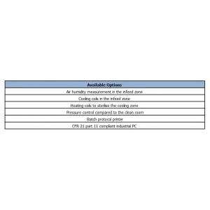 ROTA R400 Options