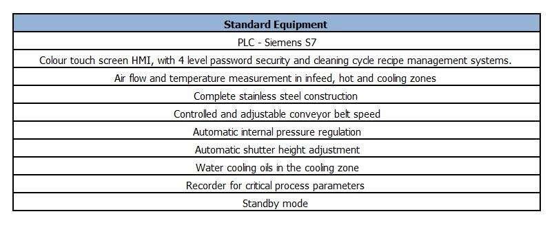 ROTA R400 Standard Equipment