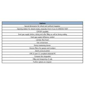 ROTA R921-MA Options