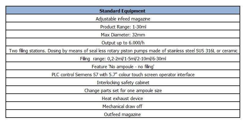 ROTA R921-MA Standard Equipment