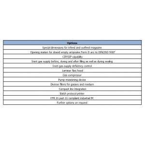ROTA R980-MA Options