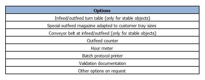 ROTA RPM100 Options