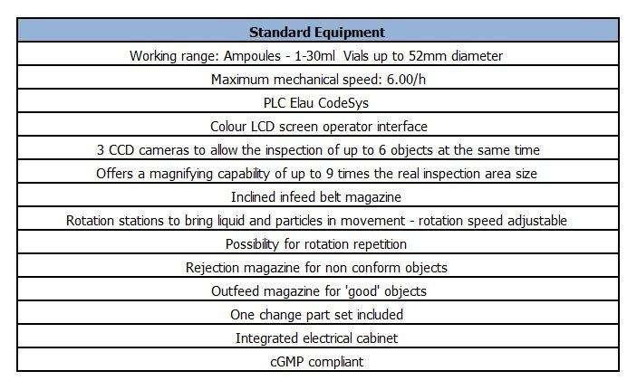 ROTA RPM100 Standard Equipment