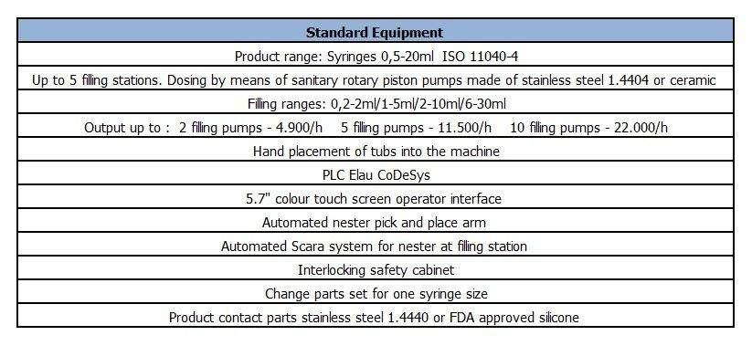 ROTA RSM02-100 Standard Equipment