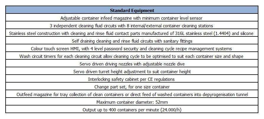 ROTA RWM180 Standard Equipment