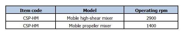 Mobile Mixer