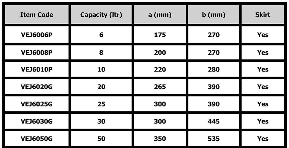 water jacketed vessels product specification table